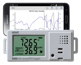 Hobo Mx1101 Wireless Temperature Humidity Data Logger