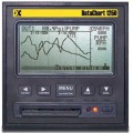 Monarch DC1250-U10 DataChart 2 Channel Paperless Recorder with NiMH battery, 100-240 VAC-