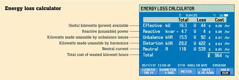 Rental – Fluke 435-II 3 Phase Power Quality and Energy